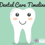 Dental Care Timeline