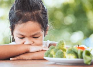 food allergy privilege